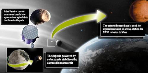 ~~~Asteroid1