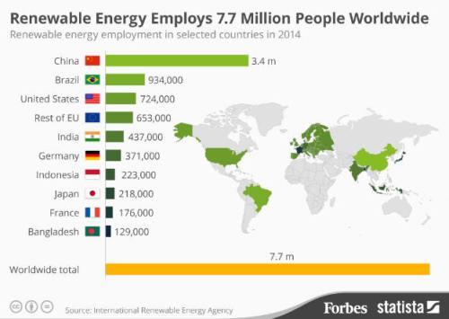 !!!!!RenewableEnergy1